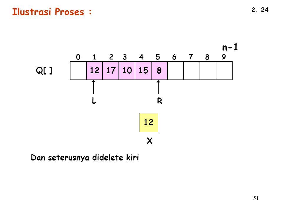 Ilustrasi Proses : 12 17 10 15 8 Q[ ] L R 12 X